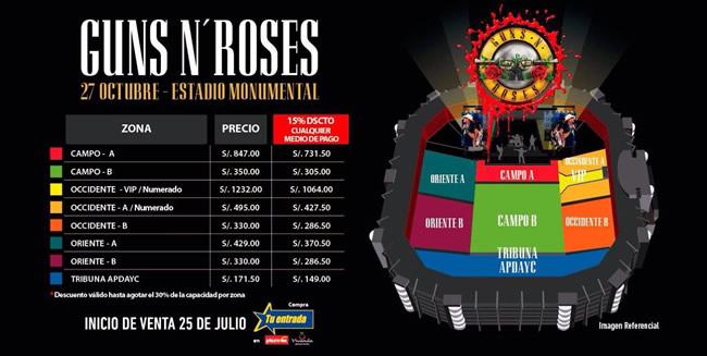 Guns N' Roses En Perú - Portal Luna de Miel