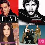 EL TOP TEN MÁS ROMÁNTICO en películas y canciones favoritas de todos los tiempos